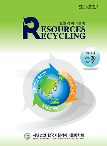 Resources Recycling
